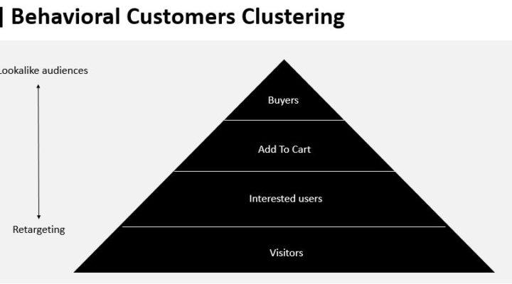 איך ניתן להשתמש בלקוחות ומבקרים קיימים לצורך גיוס לקוחות חדשים ?